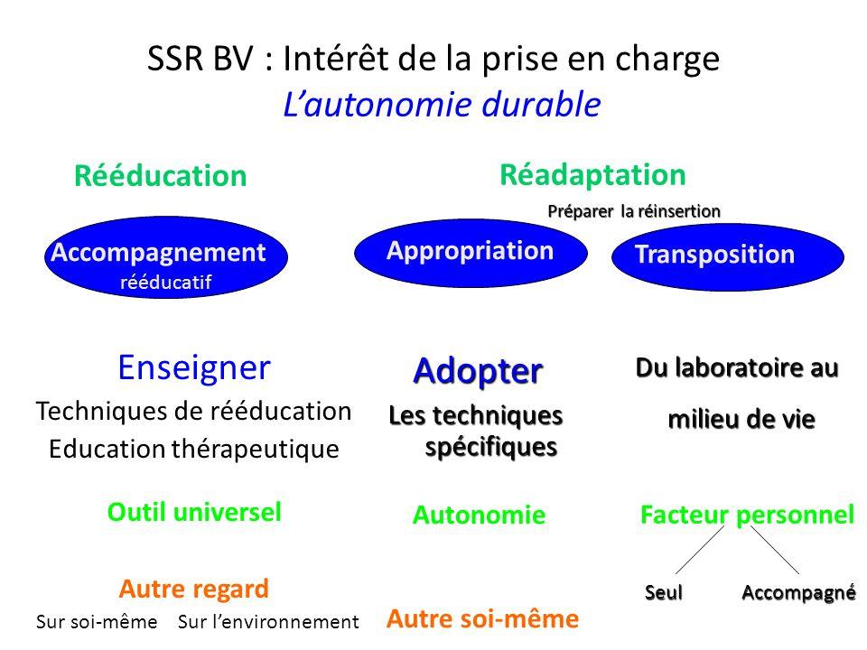 SSR BV : Intérêt de la prise en charge L'autonomie durable
