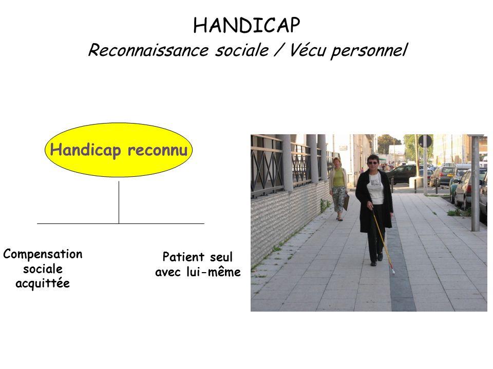 HANDICAP Reconnaissance sociale / Vécu personnel