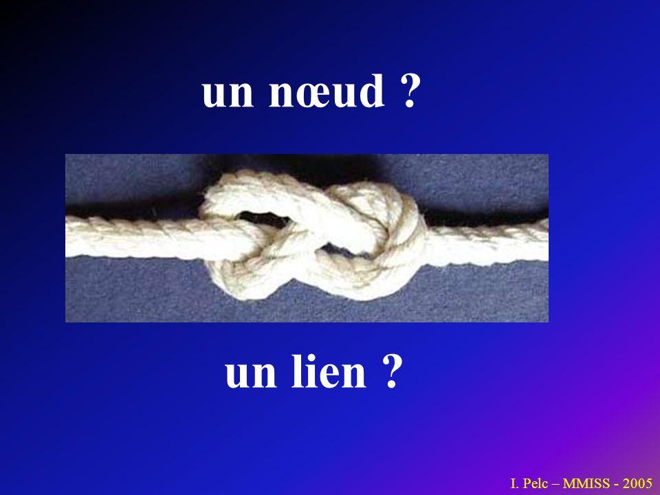 un nœud un lien I. Pelc – MMISS - 2005