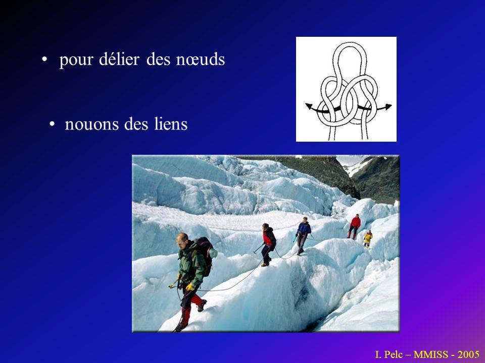 pour délier des nœuds nouons des liens I. Pelc – MMISS - 2005