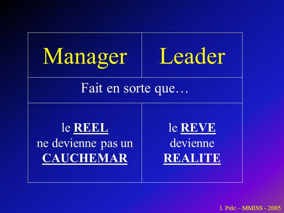 Manager Leader Fait en sorte que… le REEL ne devienne pas un CAUCHEMAR