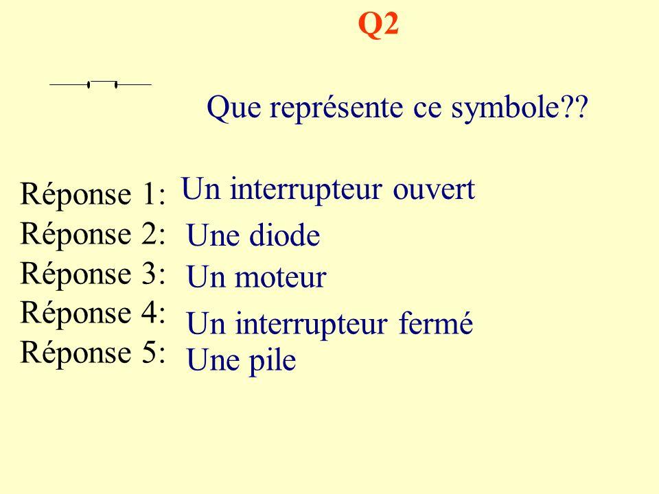 Q2 Que représente ce symbole Un interrupteur ouvert. Réponse 1: Réponse 2: Réponse 3: Réponse 4: