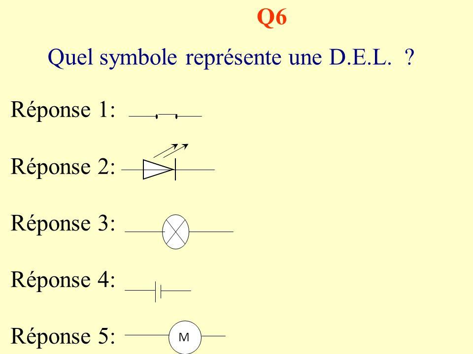 Quel symbole représente une D.E.L.