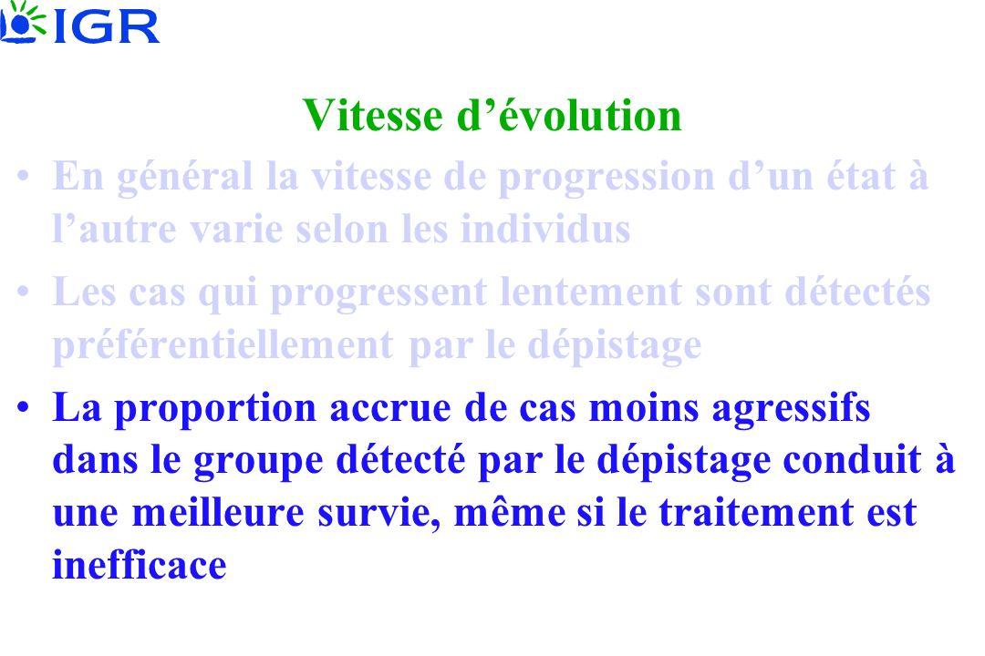 Vitesse d'évolution En général la vitesse de progression d'un état à l'autre varie selon les individus.