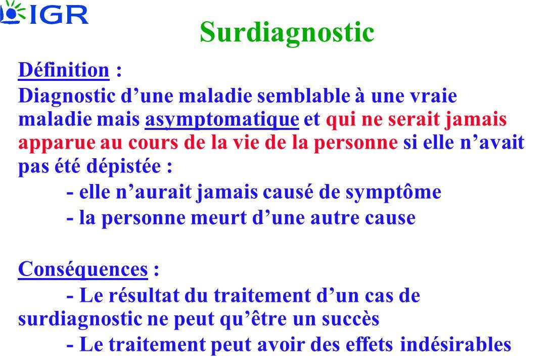 Surdiagnostic