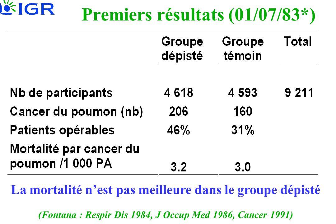 Premiers résultats (01/07/83*)
