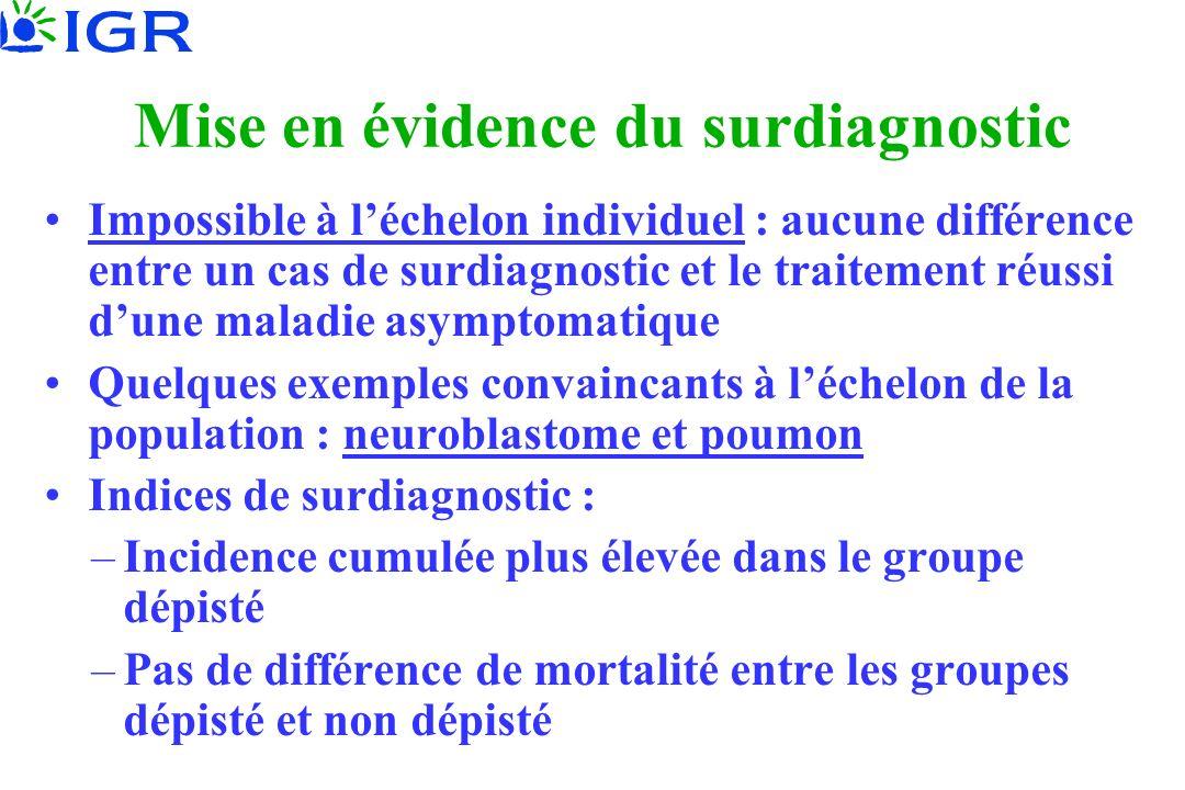 Mise en évidence du surdiagnostic