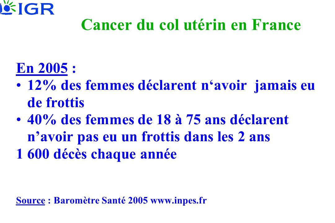 Cancer du col utérin en France