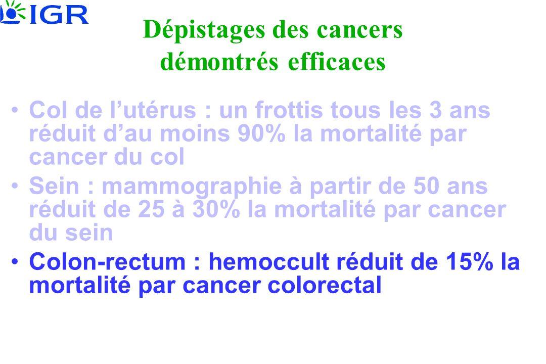 Dépistages des cancers démontrés efficaces