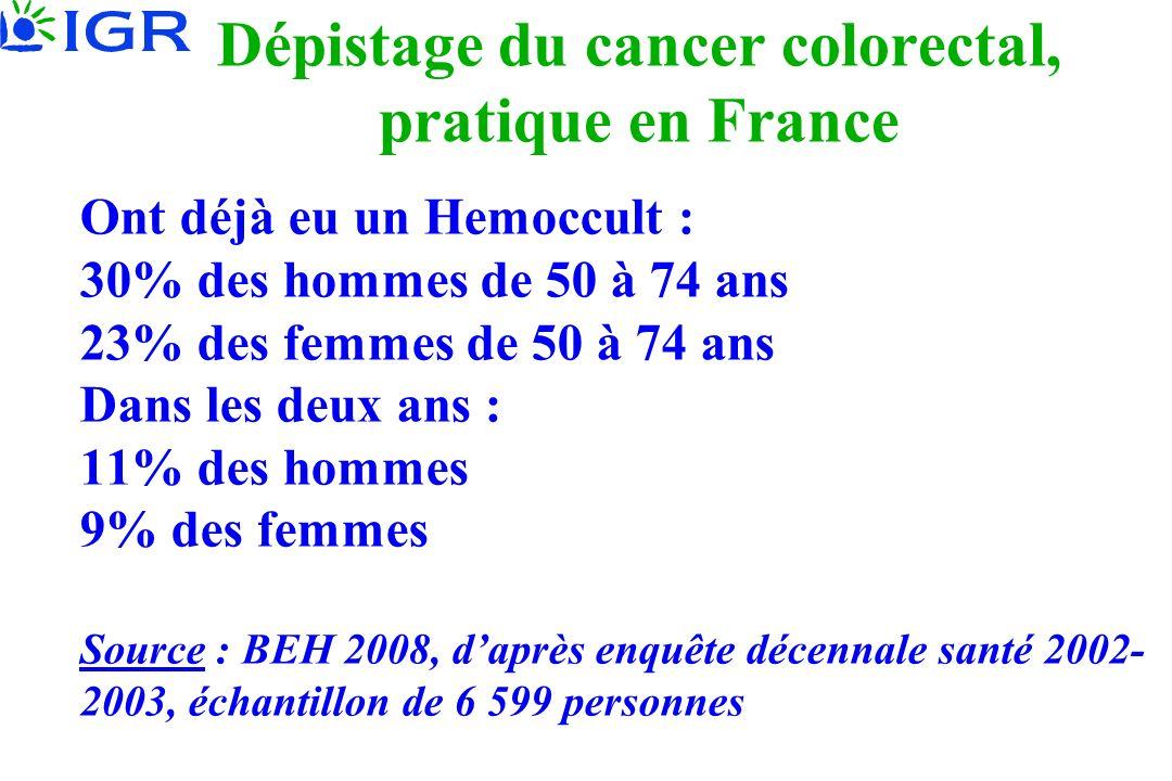 Dépistage du cancer colorectal, pratique en France