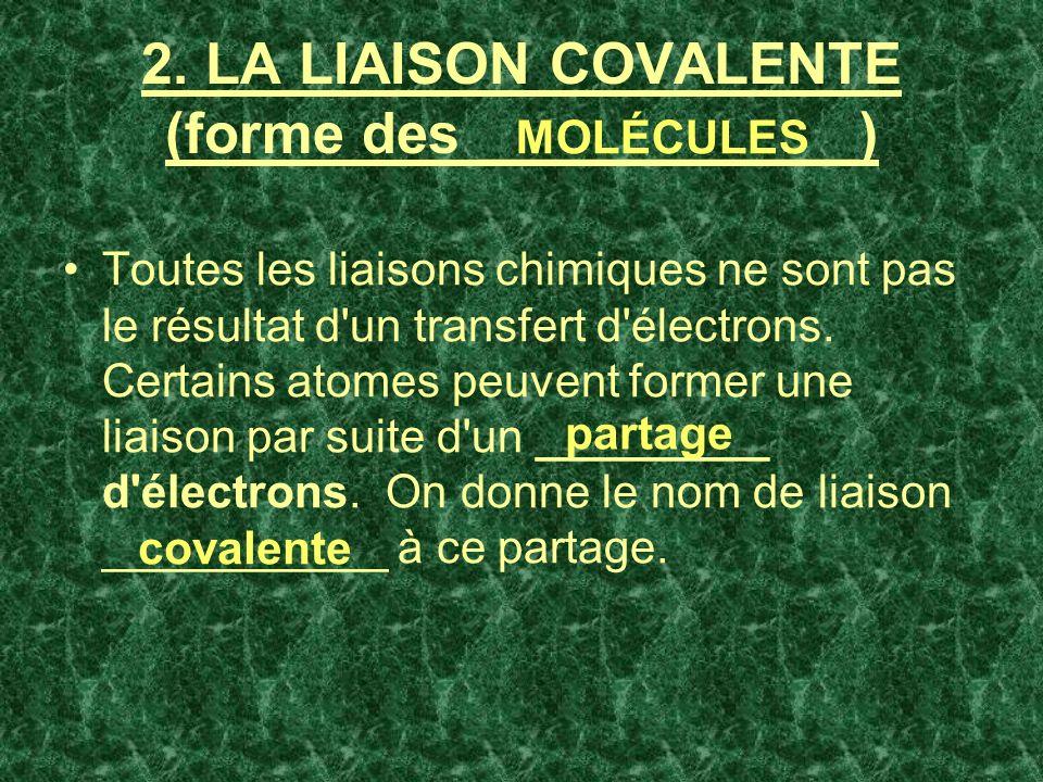 2. LA LIAISON COVALENTE (forme des ____________)