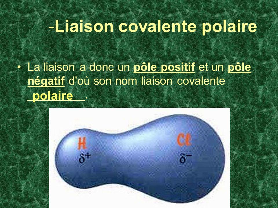 -Liaison covalente polaire
