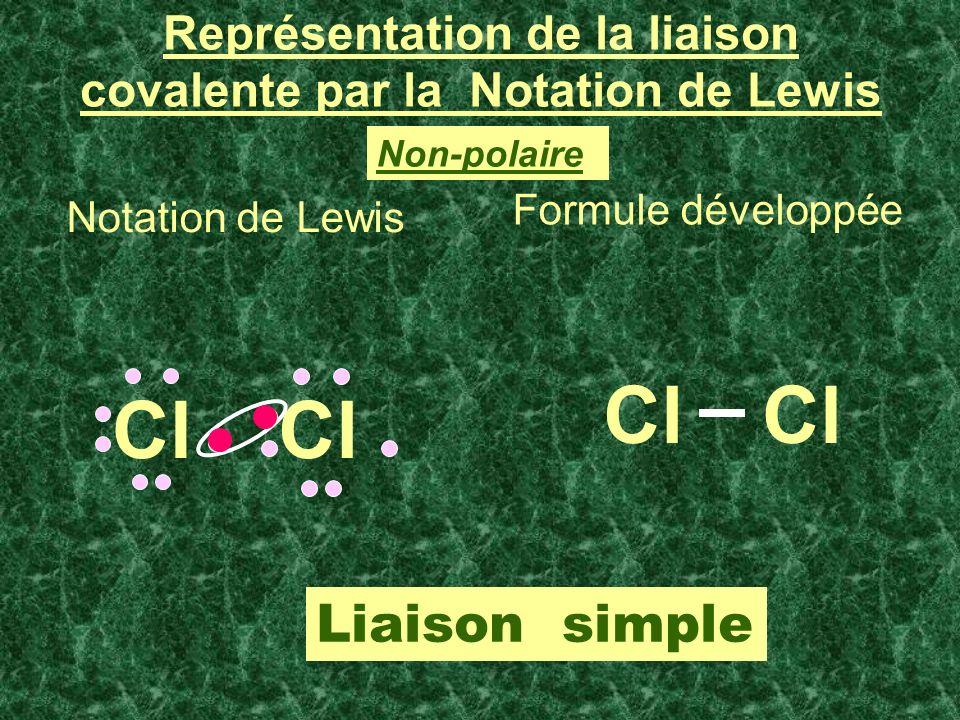 Représentation de la liaison covalente par la Notation de Lewis