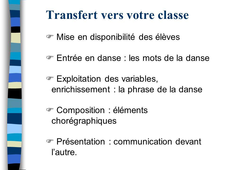 Transfert vers votre classe