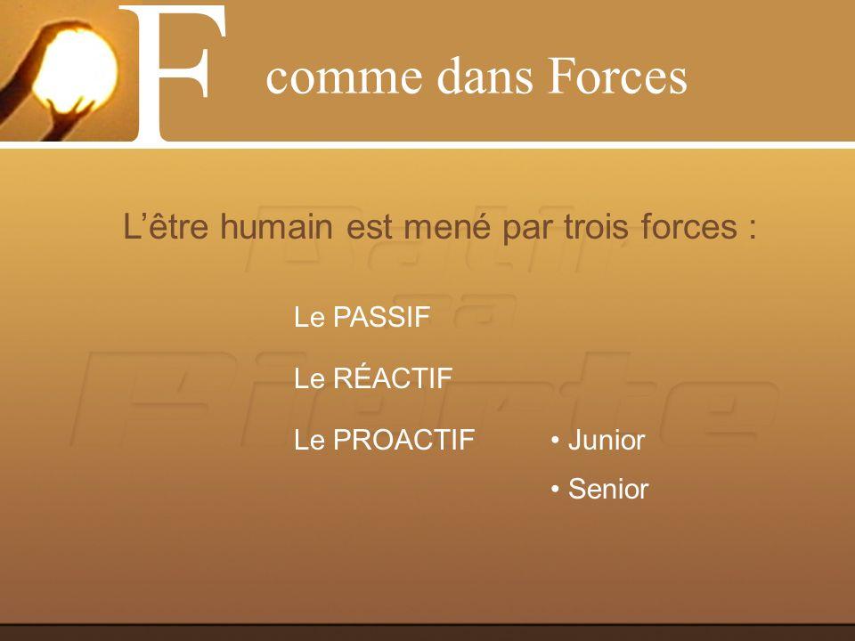 F comme dans Forces L'être humain est mené par trois forces :