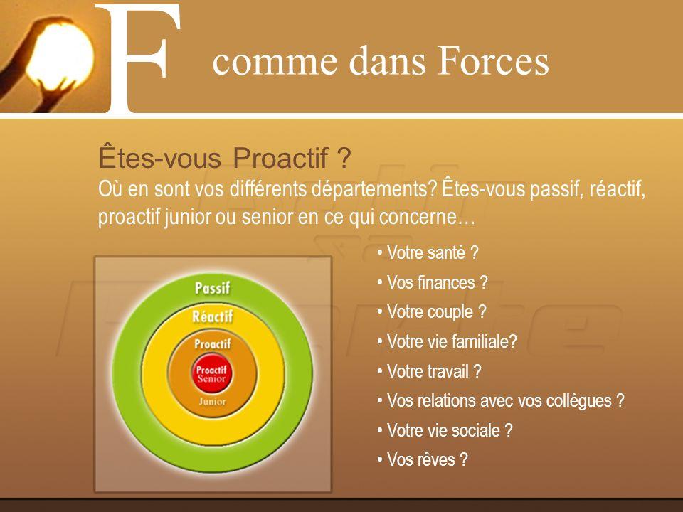 F comme dans Forces Êtes-vous Proactif
