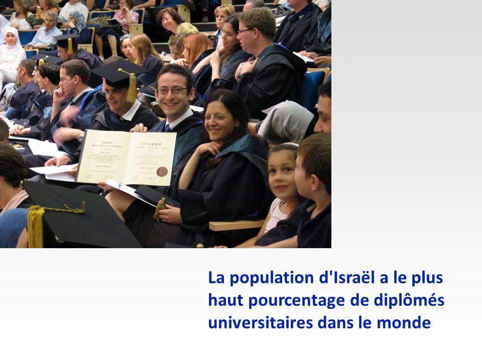 La population d Israël a le plus haut pourcentage de diplômés universitaires dans le monde