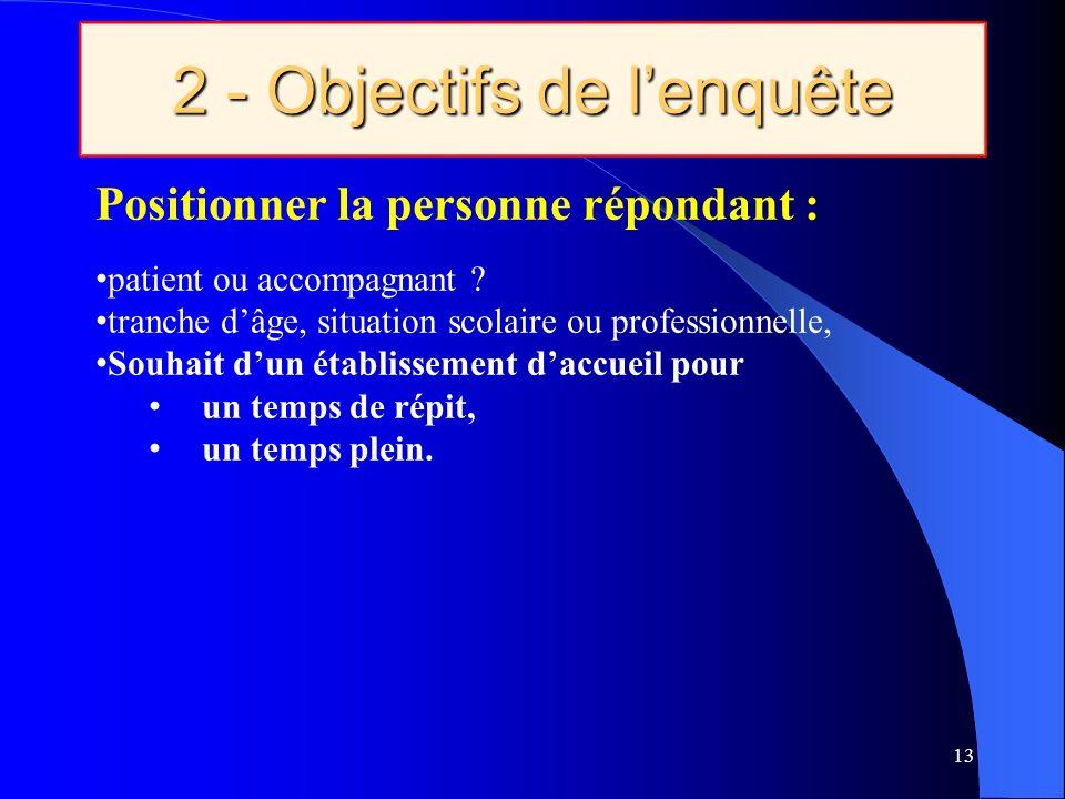 2 - Objectifs de l'enquête