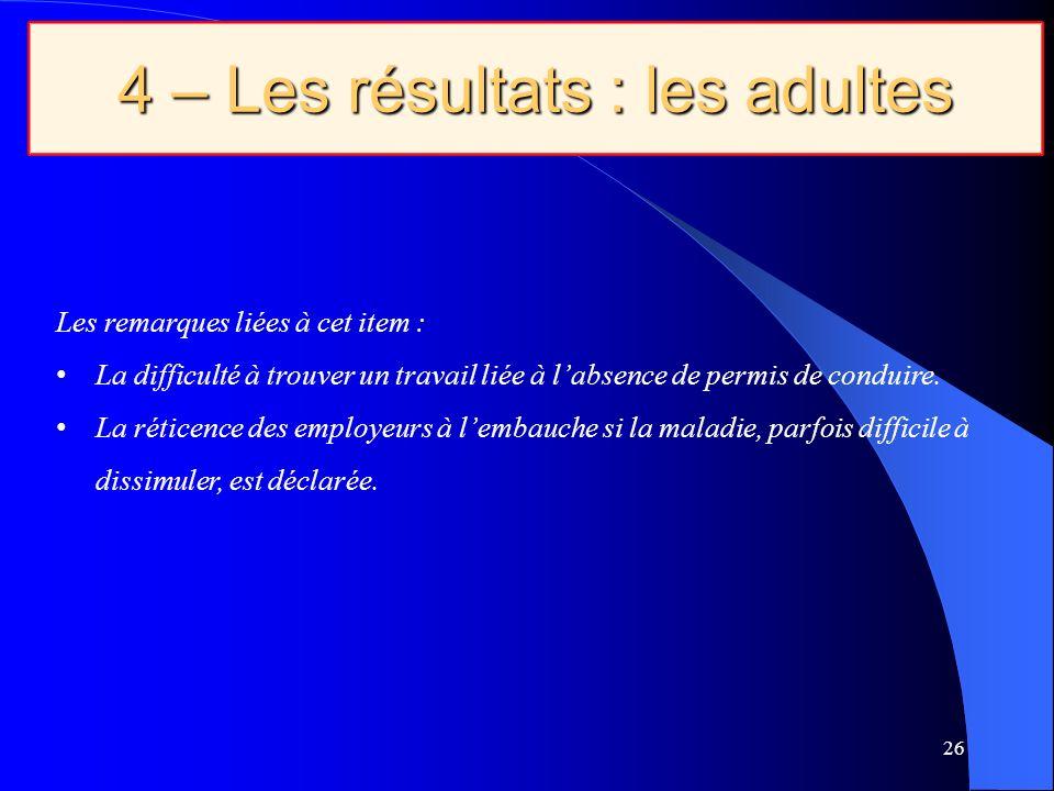 4 – Les résultats : les adultes