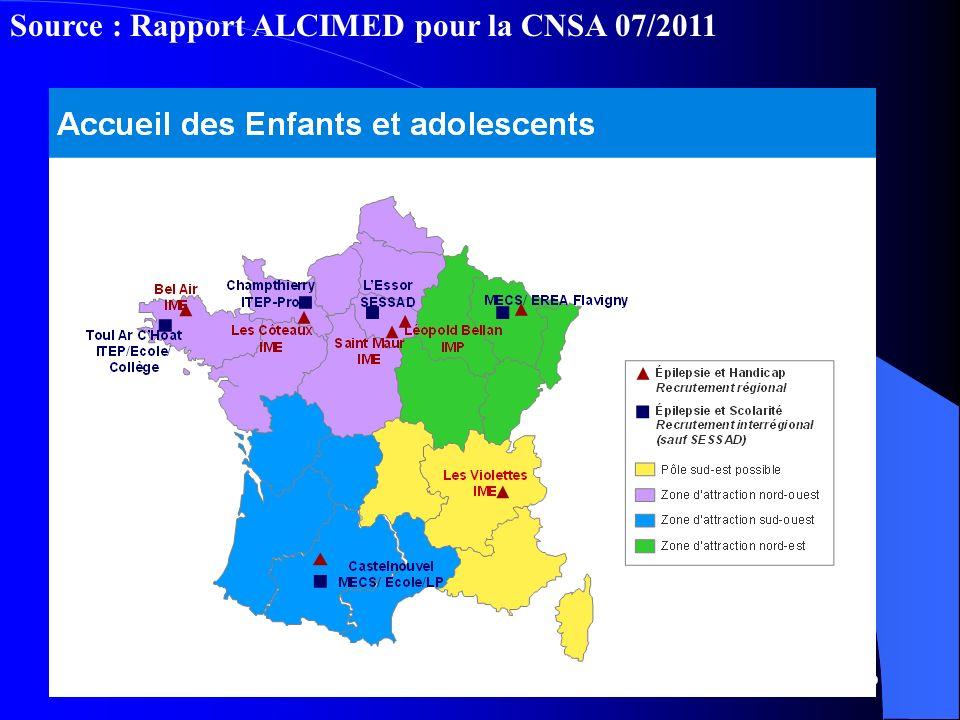 Source : Rapport ALCIMED pour la CNSA 07/2011