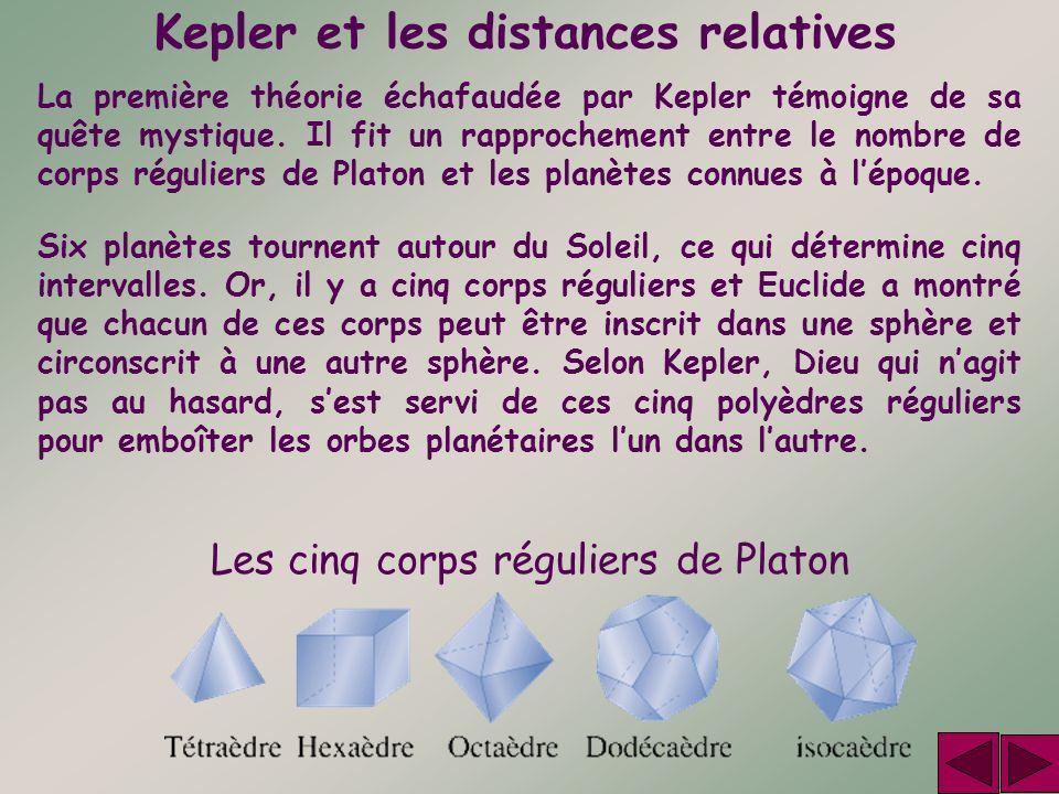 Kepler et les distances relatives