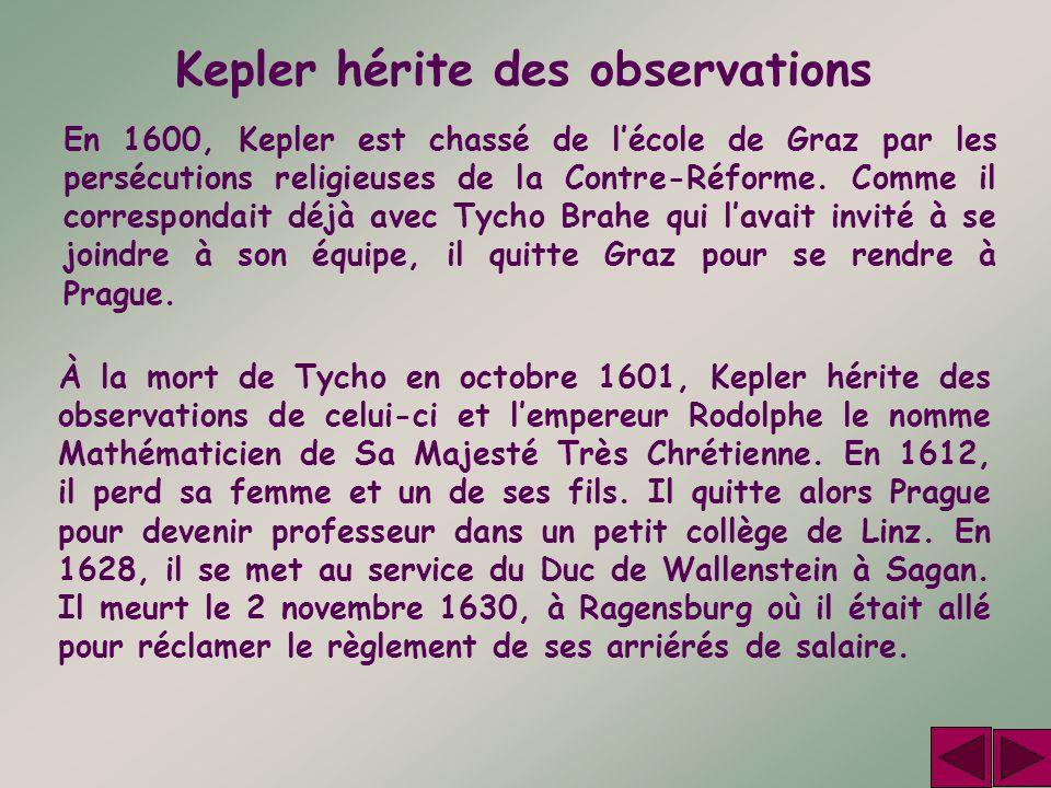 Kepler hérite des observations