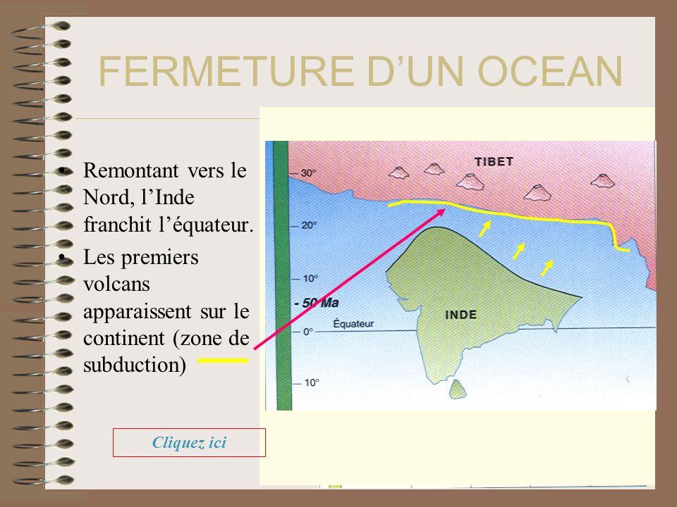 FERMETURE D'UN OCEAN Remontant vers le Nord, l'Inde franchit l'équateur. Les premiers volcans apparaissent sur le continent (zone de subduction)