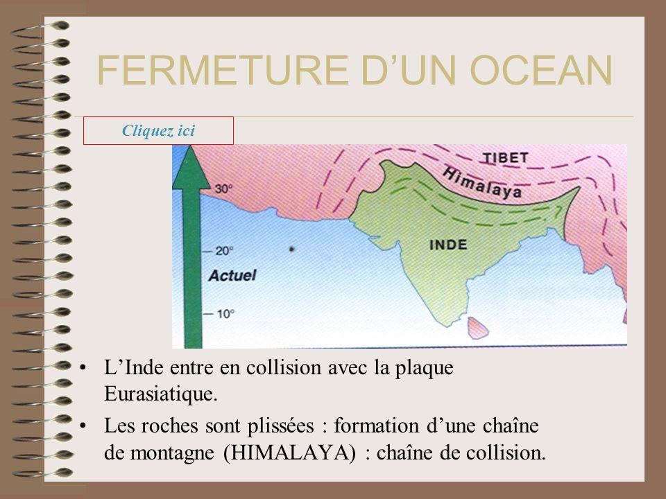 FERMETURE D'UN OCEAN Cliquez ici. L'Inde entre en collision avec la plaque Eurasiatique.