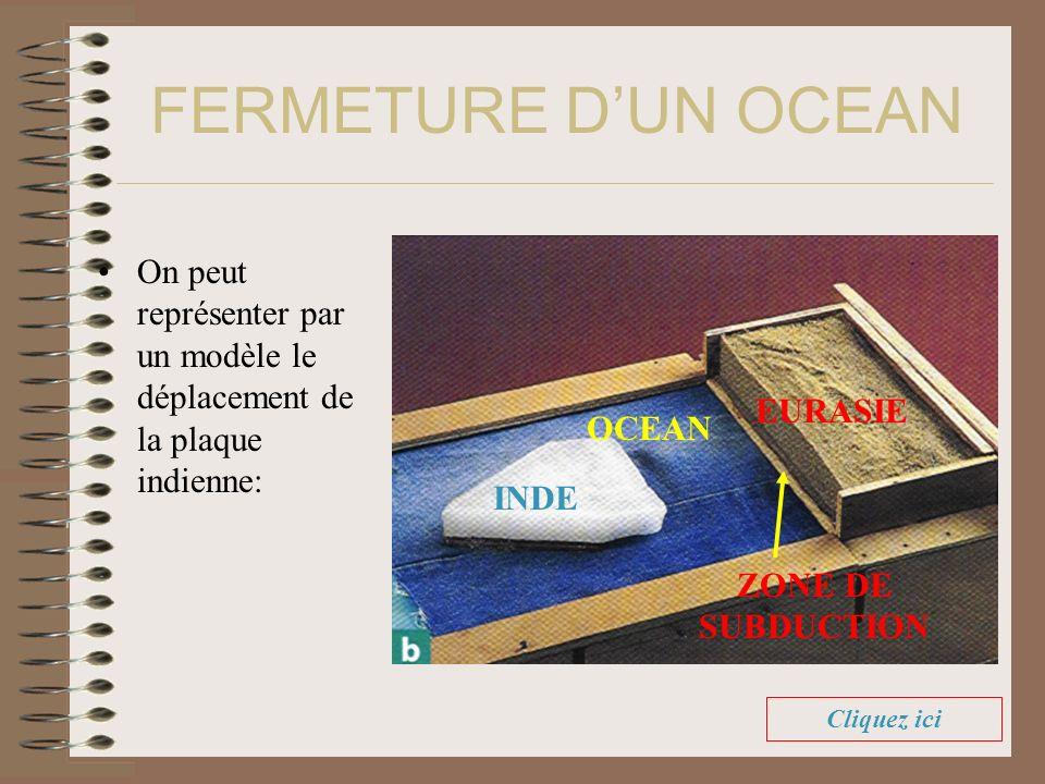 FERMETURE D'UN OCEAN On peut représenter par un modèle le déplacement de la plaque indienne: EURASIE.