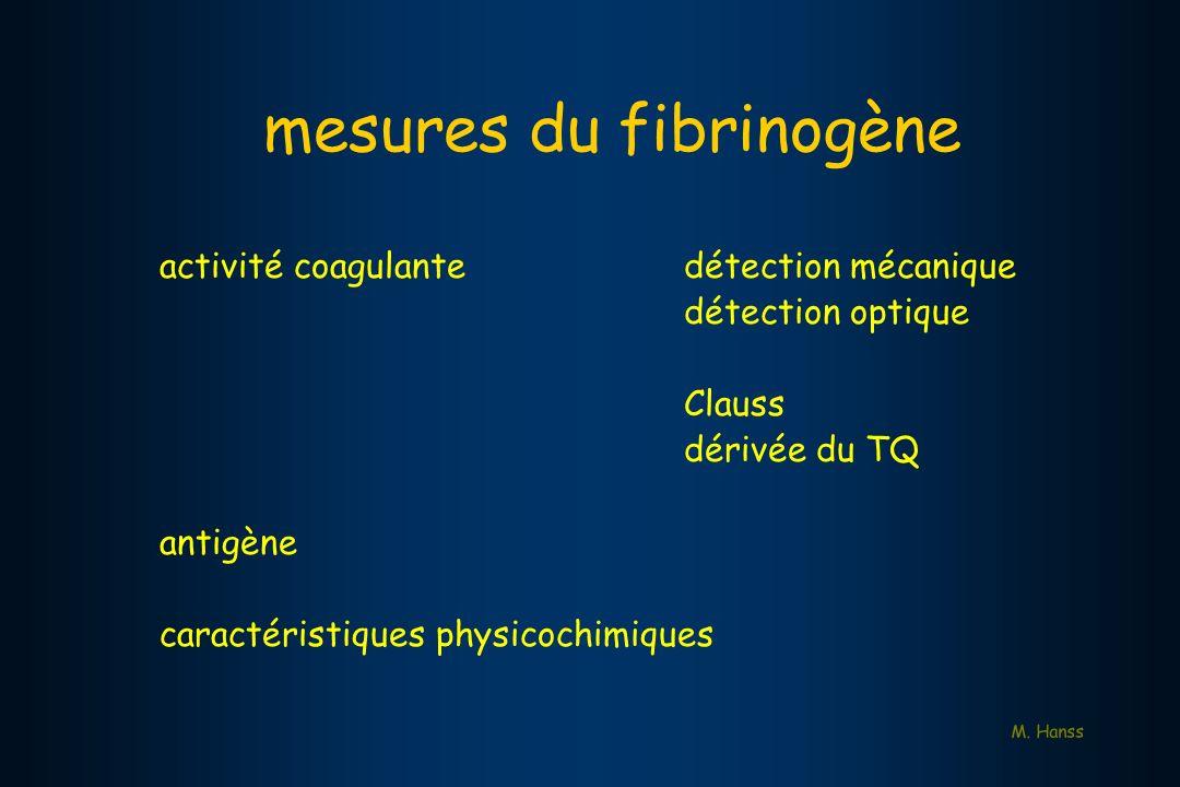 mesures du fibrinogène