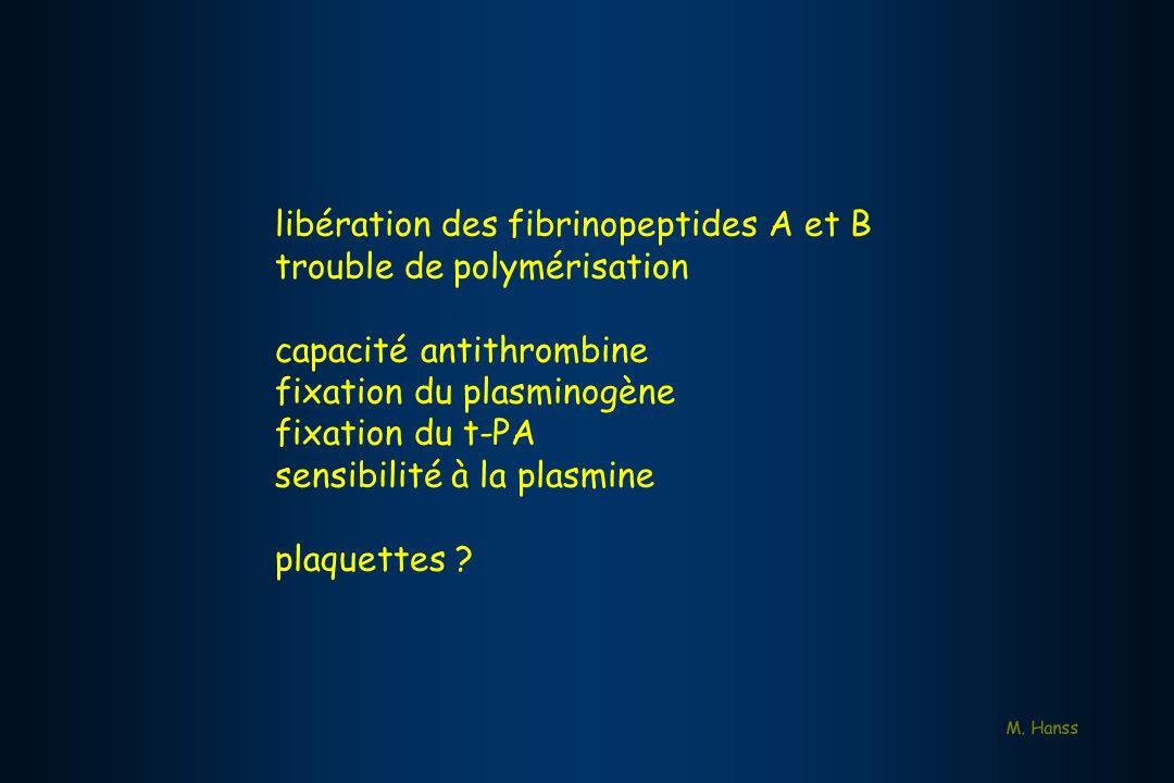 libération des fibrinopeptides A et B trouble de polymérisation