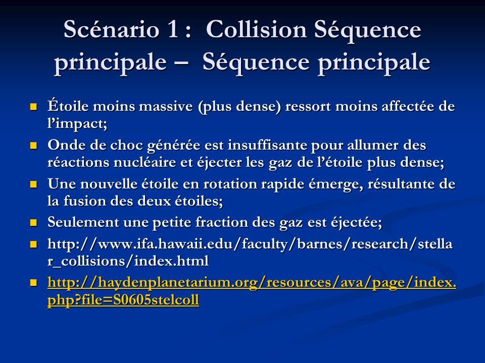 Scénario 1 : Collision Séquence principale – Séquence principale