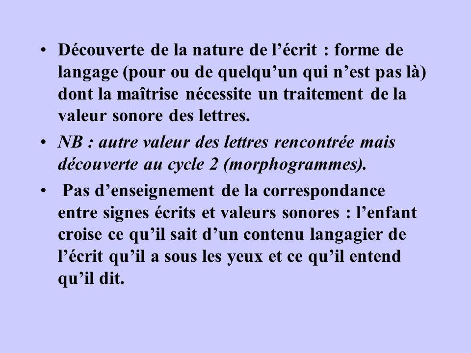 Découverte de la nature de l'écrit : forme de langage (pour ou de quelqu'un qui n'est pas là) dont la maîtrise nécessite un traitement de la valeur sonore des lettres.