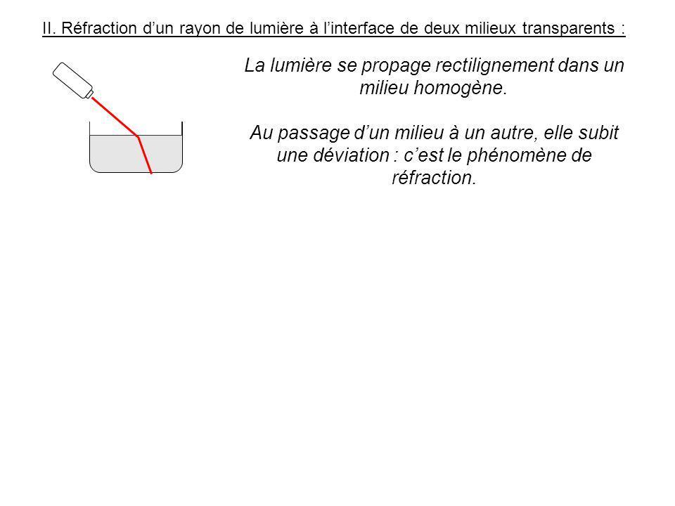 La lumière se propage rectilignement dans un milieu homogène.