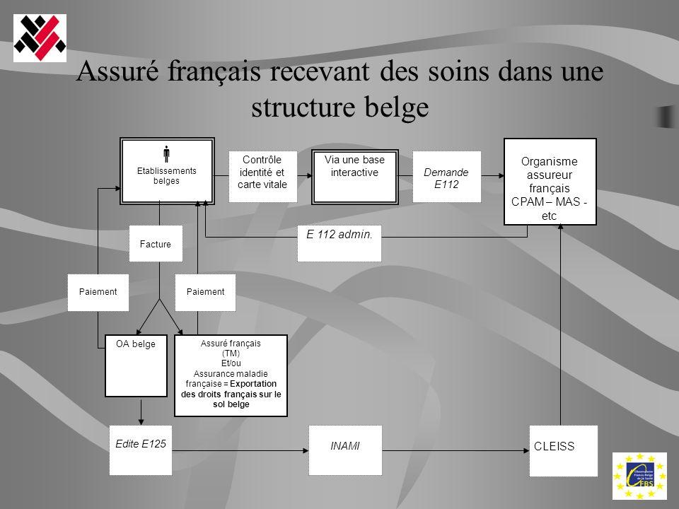 Assuré français recevant des soins dans une structure belge