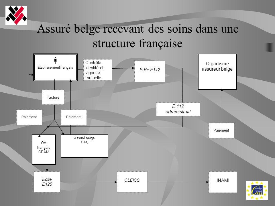 Assuré belge recevant des soins dans une structure française