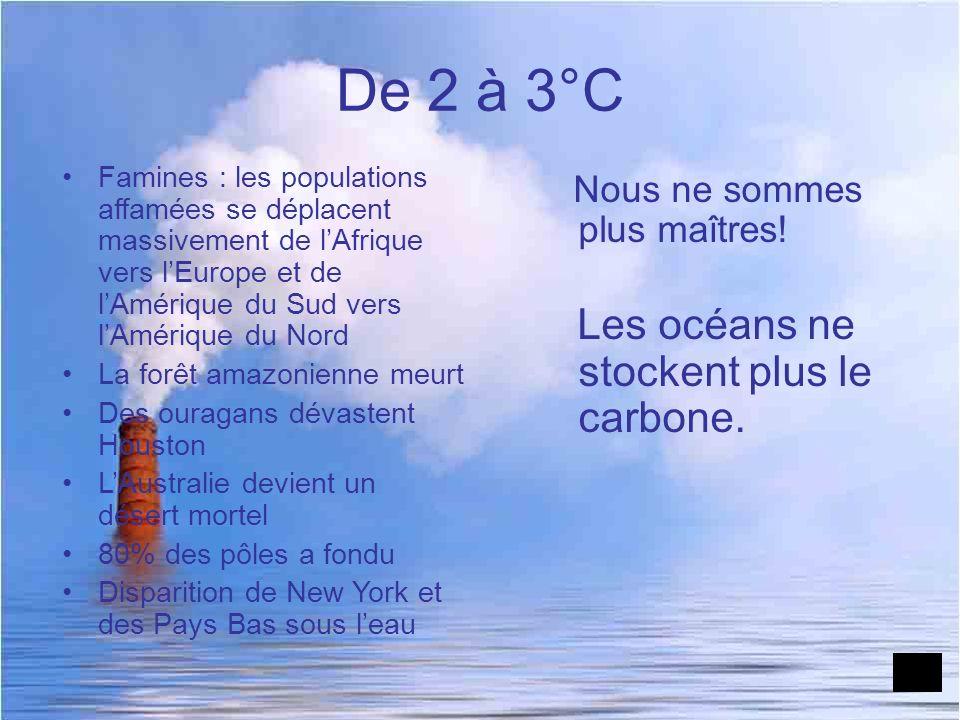 De 2 à 3°C Les océans ne stockent plus le carbone.