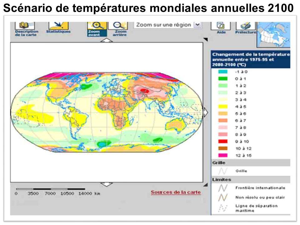 Scénario de températures mondiales annuelles 2100
