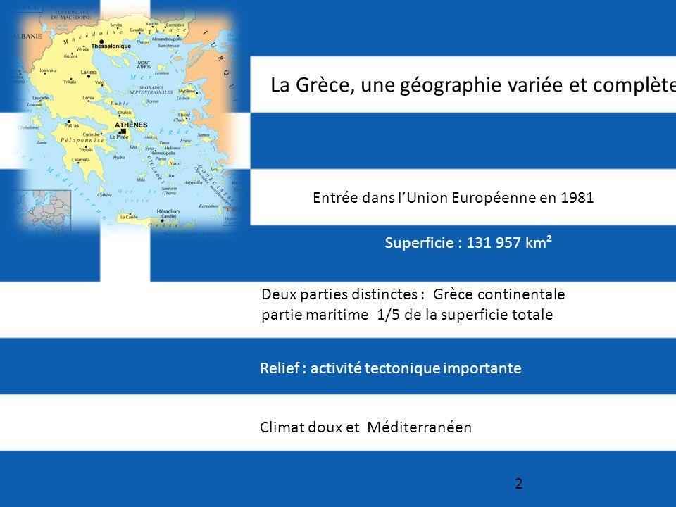 La Grèce, une géographie variée et complète