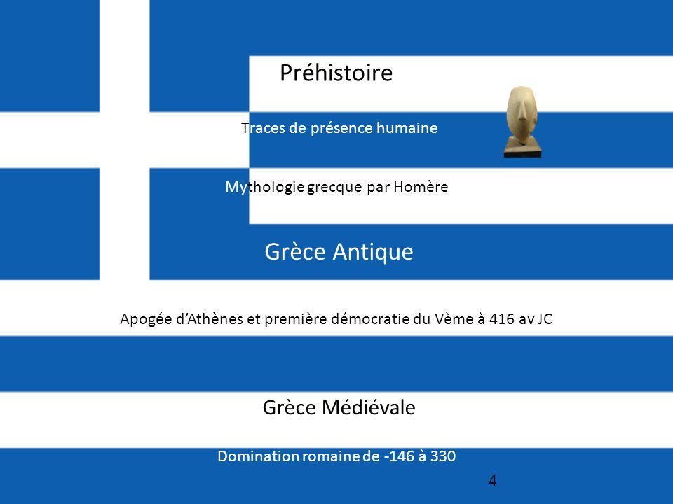 Préhistoire Grèce Antique Grèce Médiévale Traces de présence humaine