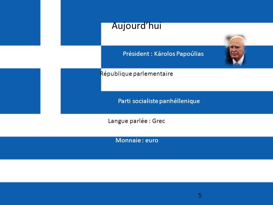 Aujourd'hui Président : Károlos Papoúlias République parlementaire