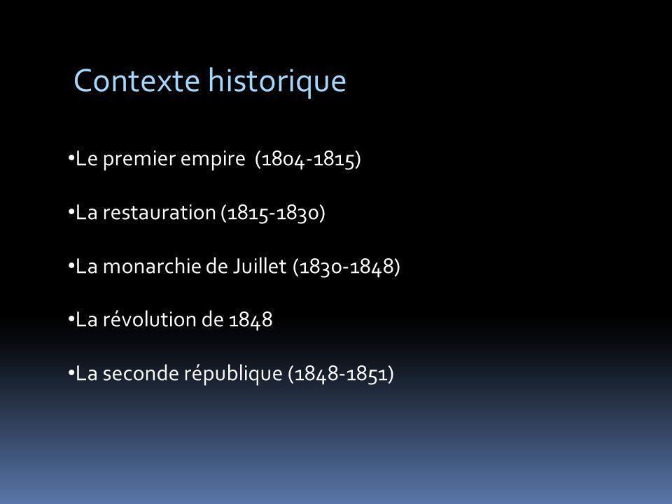 Contexte historique Le premier empire (1804-1815)