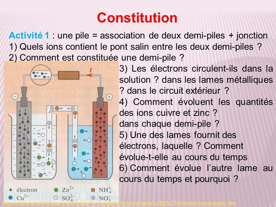 Constitution Activité 1 : une pile = association de deux demi-piles + jonction. 1) Quels ions contient le pont salin entre les deux demi-piles