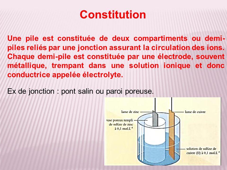 Constitution Une pile est constituée de deux compartiments ou demi-piles reliés par une jonction assurant la circulation des ions.