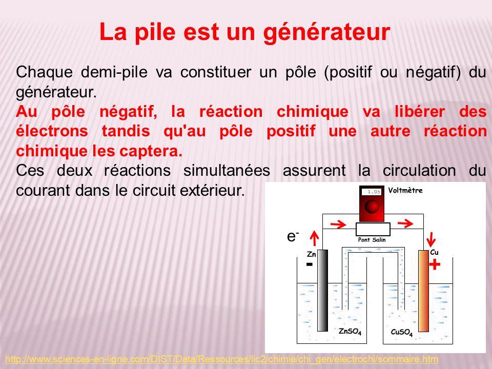 La pile est un générateur