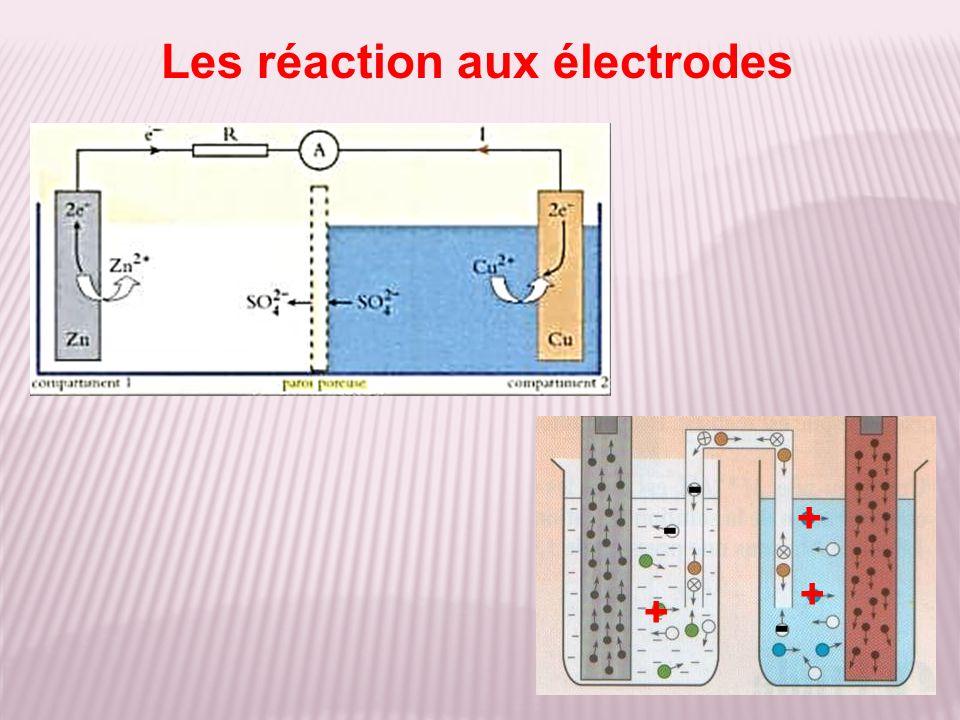Les réaction aux électrodes