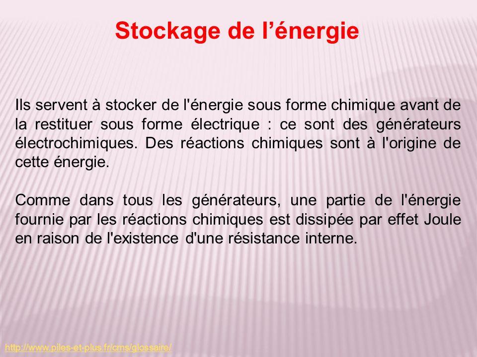 Stockage de l'énergie