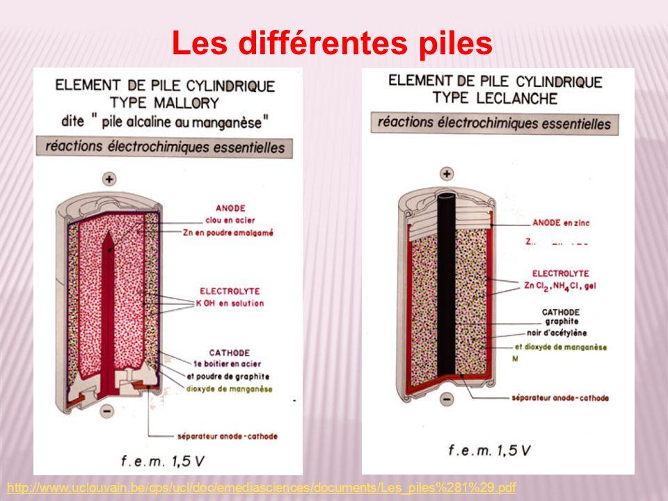 Les différentes piles http://www.uclouvain.be/cps/ucl/doc/emediasciences/documents/Les_piles%281%29.pdf.