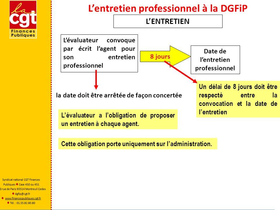 L'entretien professionnel à la DGFiP Date de l'entretien professionnel