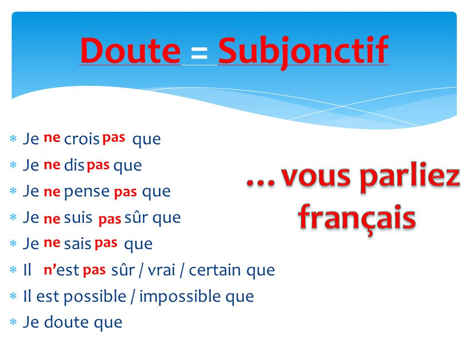 Doute = Subjonctif …vous parliez français Je crois que Je dis que